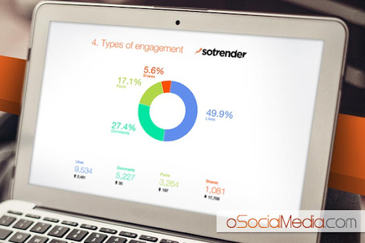 Precise Analytics from Trusted Experts: What You Can Have with Sotrender