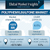 Polyphenylsulfone Market growth outlook with industry review and forecast 2019-2025
