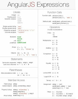 AngularJS_Expressions