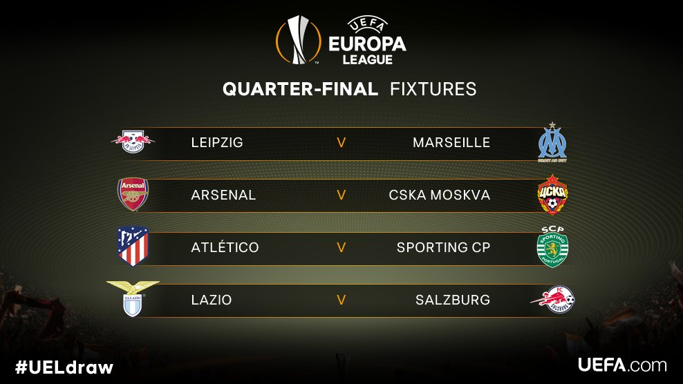Ucl Europa Quarter Final Breathtaking Trainedparrott