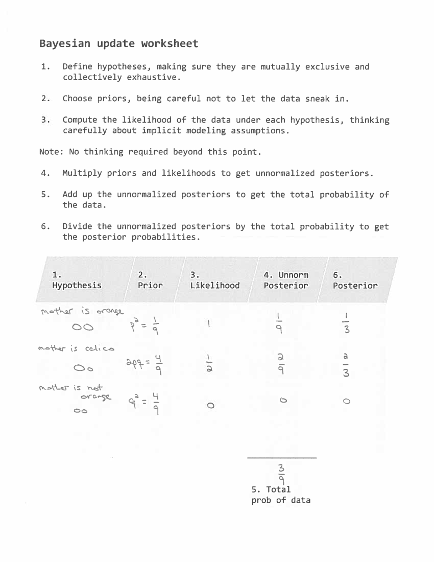100 Probability And Odds Worksheet Probability Horse Racing – Probability and Odds Worksheet
