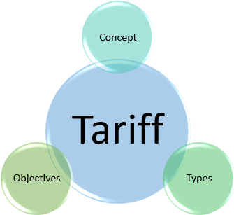 Types of tariff