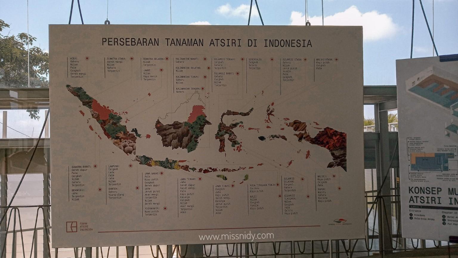 museum atsiri indonesia