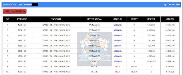 Jackpot Pangerantoto Situs Togel Singapura