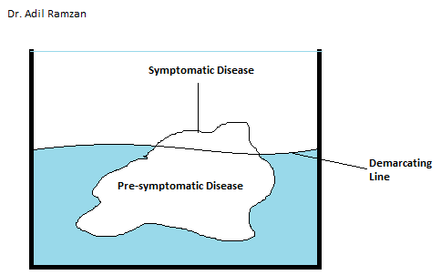 iceberg-of-disease