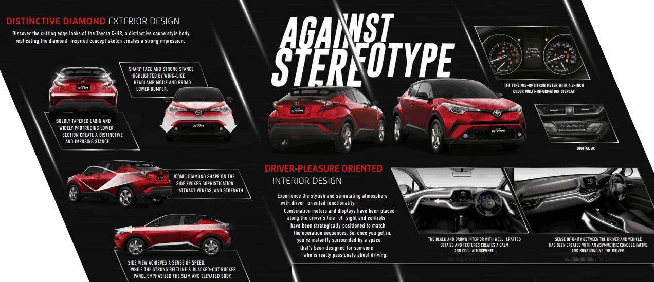 Harga Kredit Toyota CHR 2018