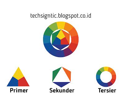 Color Wheel dan pembagiannya, Roda Warna
