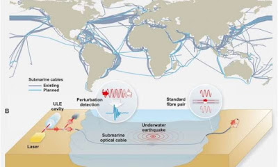 Una forma d'utilitzar cables de fibra òptica submarina com a sensors sísmics