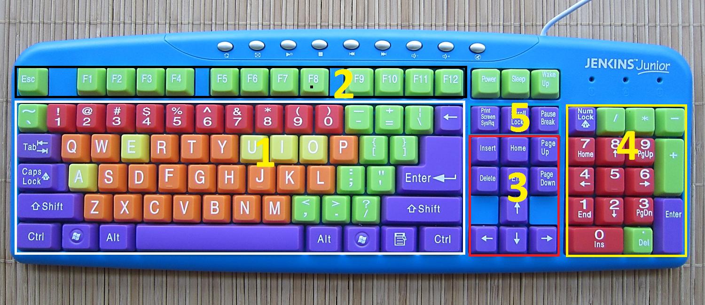 Belajarkompoter Bagian Bagian Tombol Keyboard Serta Fungsinya Lengkap Dengan Gambar
