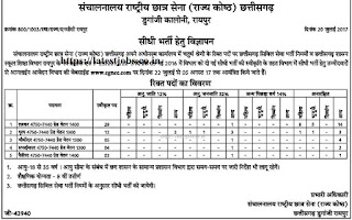 CG NCC Peon, Lasjkar, Chowkidar, Safaiwala Govt Jobs Recruitment