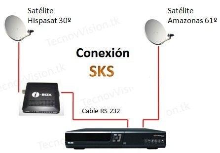 Instalacion Tv Satelital Peru Tacna