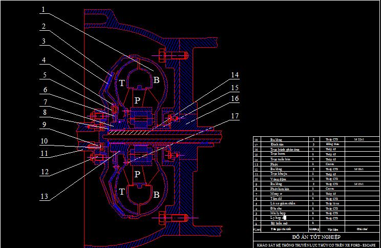 bản vẽ kết cấu biến mô xe ford