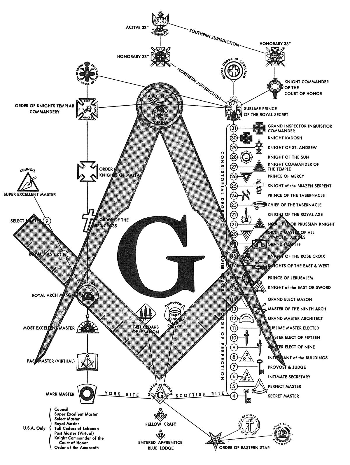 30 Seconds To Mars Symbols Meaning Triangle 81578 Loadtve