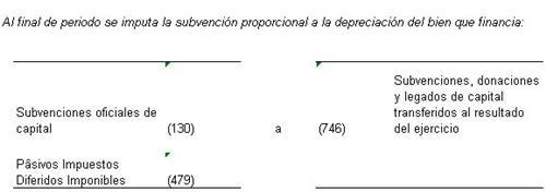 Asientos-contabilizacion-subvenciones-de-capital-2