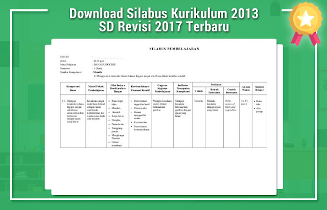 Download Silabus Kurikulum 2013 SD Revisi 2017 Terbaru