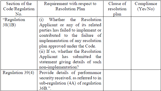 IBBI (Insolvency Resolution Process for Corporate Persons) Regulations 2016