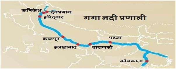 GanGa1 - गंगा नदी प्रणाली | Ganga River System