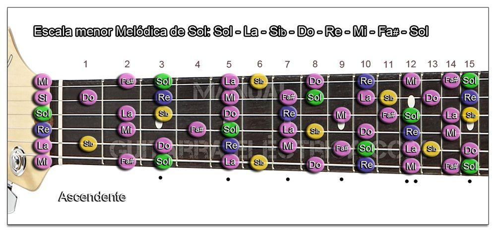 Escala Guitarra menor Melódica (Sol - G)