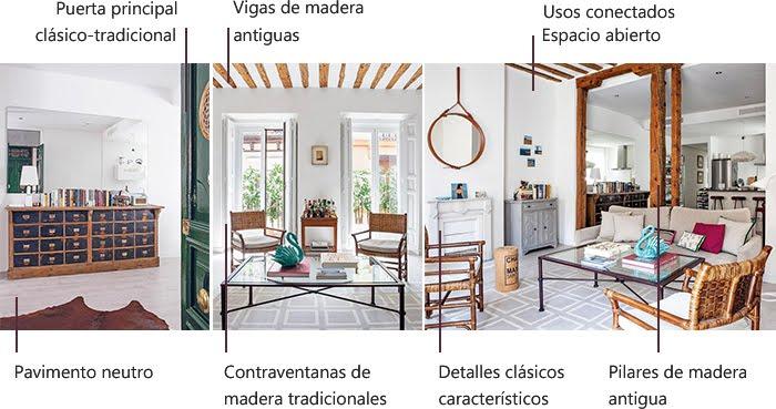 combinar estilos diferentes estilos decoracion