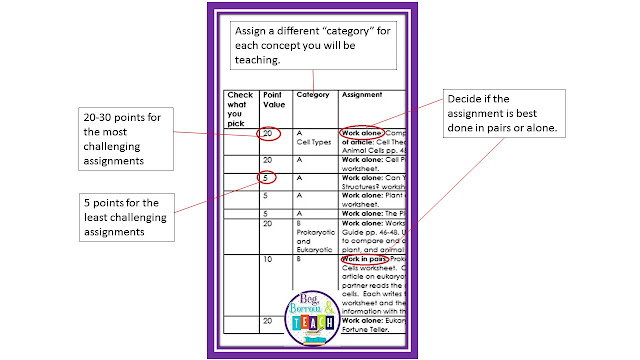 How to create and use Choice Boards/ Menus to Differentiate Learning.