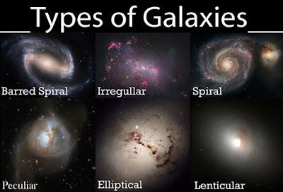 Bentuk-Bentuk Galaksi di Jagat Raya