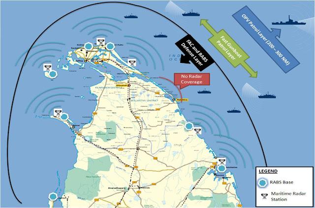 Sri Lanka's Maritime Defense Layer