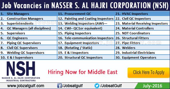Latest Job Vacancies In Nasser S Al Hajri Corporation