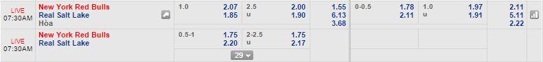 Soi kèo thơm New York Red Bulls vs Real Salt Lake