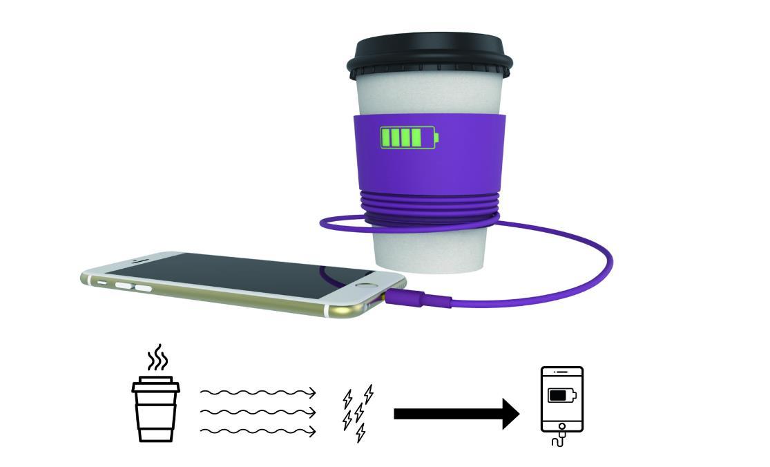 Dispositivo coreano que carga el móvil a partir del calor del café