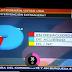 """Artistas se burlan del tremendo """"pelón"""" de VTV"""