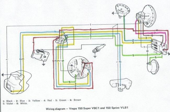 Proa: Vespa 150 Super VBC1 and 150 Sprint VLB1 Wiring Diagram