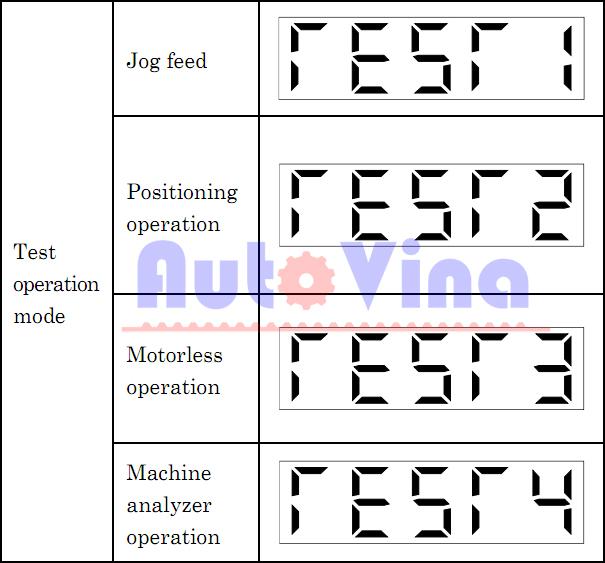 Các chế độ Test trong Servo Mitsubishi MR-J2S-350A và động cơ HC-SFS352B