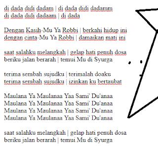 Dibawah ini adalah lirik lagu gambus terbaru dari grub Syaban yang dibawakan oleh Nissa Sy Lirik Sholawat Terbaru Nissa Syaban - Ya Maulana [ Versi Latin Indonesia ]