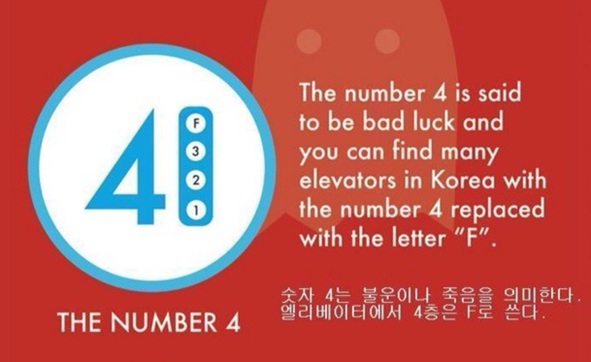Korean superstitions that have been introduced to foreign countries ...