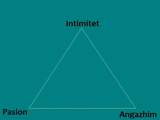 Teoria Triadë e Dashurisë