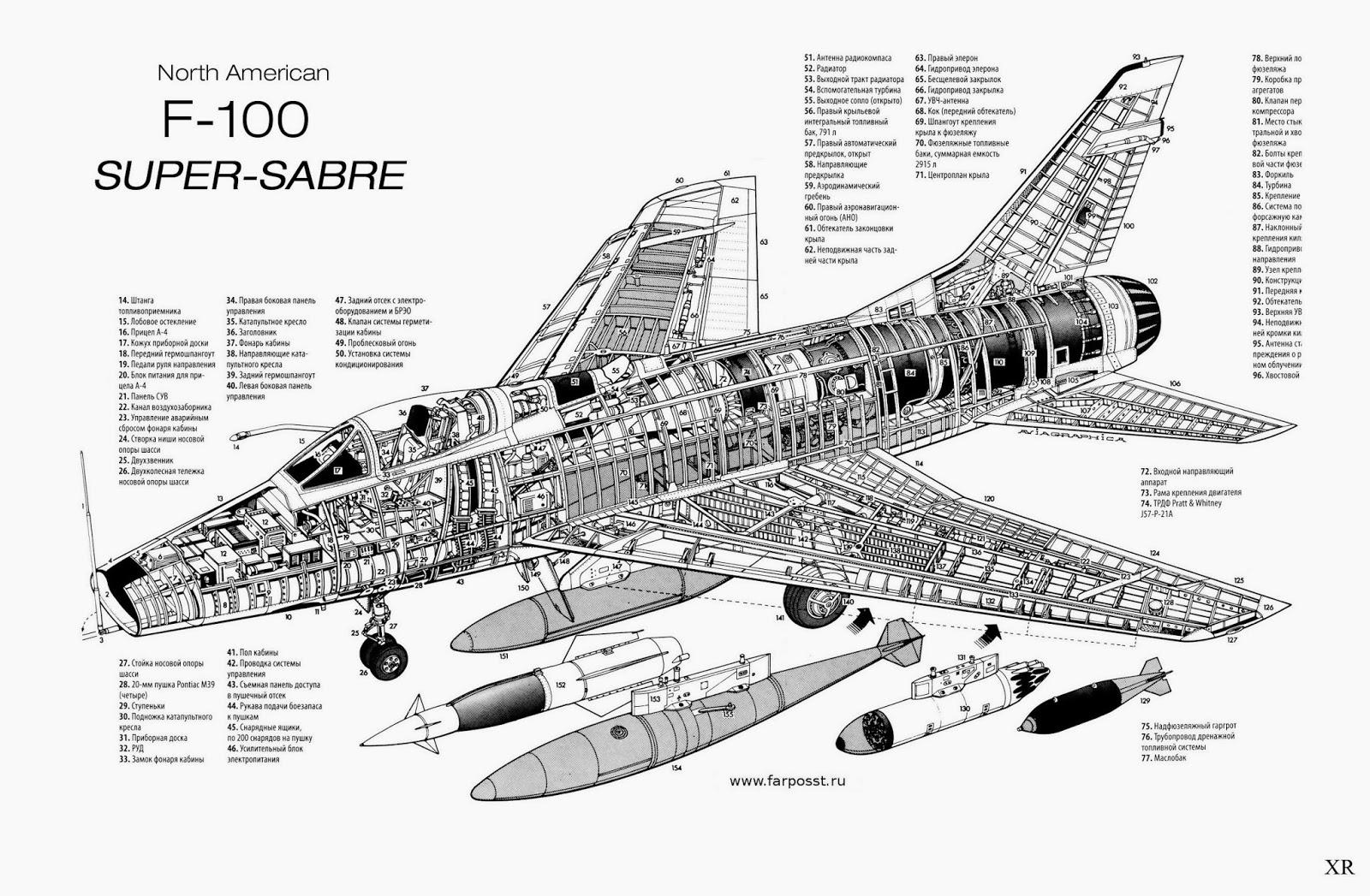ATOMIC-ANNIHILATION: 1954 North American 'Super-Sabre'
