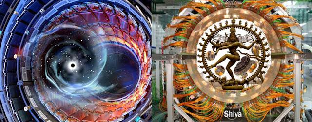 Resultado de imagen de El CERN