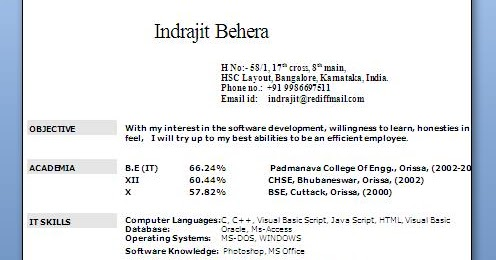 Resume Profile Samples