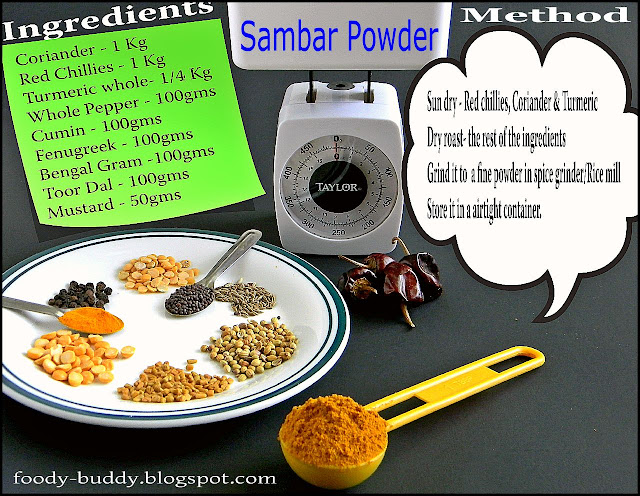 how to make sambar powder