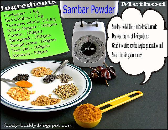 how to make sambar powder