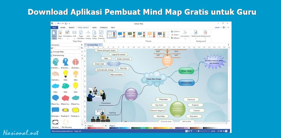 Aplikasi Pembuat Mind Map Gratis