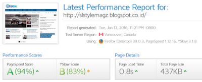 page load time SL Style Magz gak ada satu detik