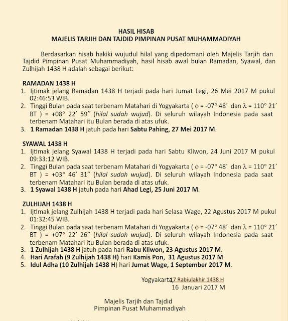 Hasil Hisab Majlis Tarjih dan Tajdid PP Muhammadiyah