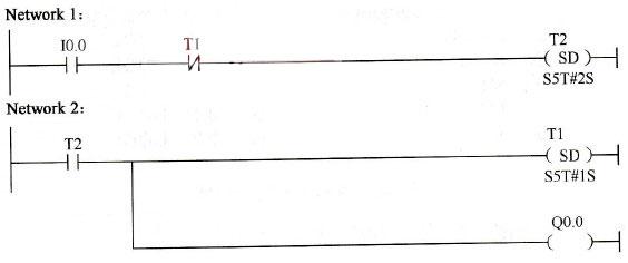 siemens plc s7-300 ladder diagram programming example-pulse, Wiring diagram