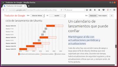 Ciclo de lanzamiento de Ubuntu