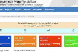 [Cara] Download & Cek RAPORT PMP Terbaru secara ONLINE