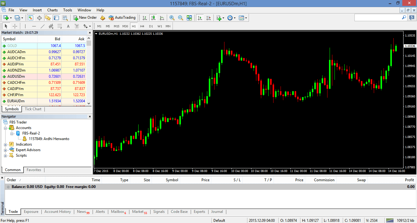 Mt5 forex indonesia