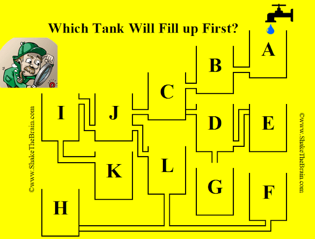 In this Visual Picture Puzzle, your challenge is to observe the water flow in the given tanks carefully and spot which tank will get filled first.