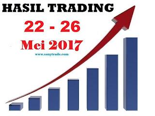 hasil belajar trading investasi saham forex options sonytrade