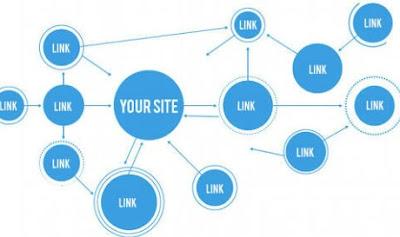 Membuat internal link